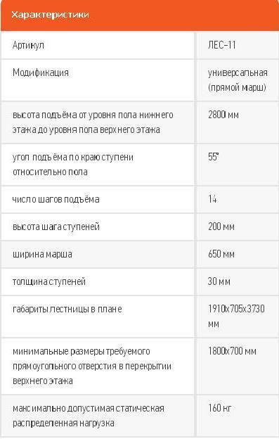 Характеристики Лес11